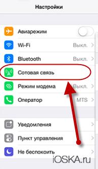 Настройка ММС на айфоне