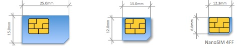 Nano SIM из Micro SIM