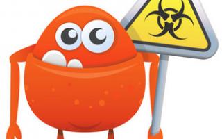 Подборка антивирусов на iPhone